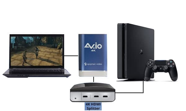 Connect PS4 with Laptop via Video Capture Card